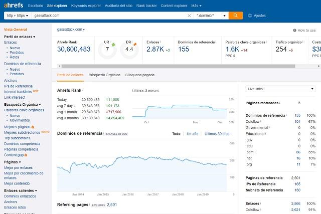 metricas web motos